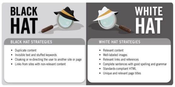 sfwpexperts.com-SEO-Black-Hat-white-Hat