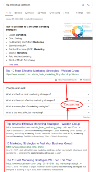 sfwpexperts.com-content-marketing--competitor-analysis