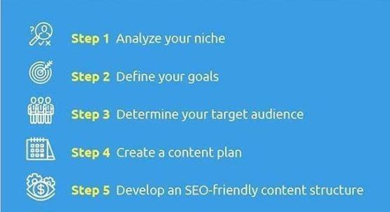 sfwpexperts.com-inbound-marketing-content-creation