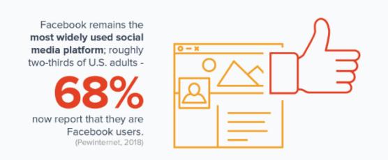 sfwpexperts.com-Social-Media-Statistics-2019