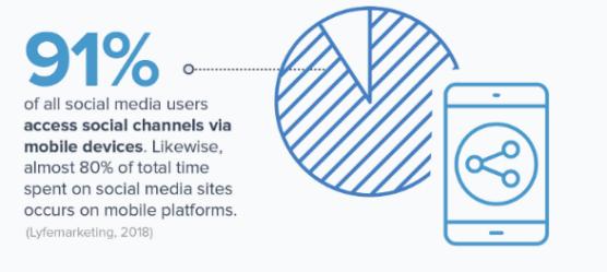 sfwpexperts.com-Social-media-platforms-Social-Media-Statistics
