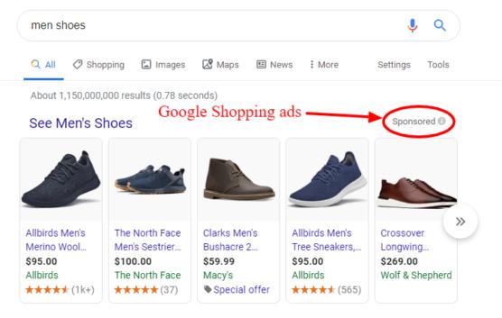 sfwpexperts.com-google-shopping-ads-ppc