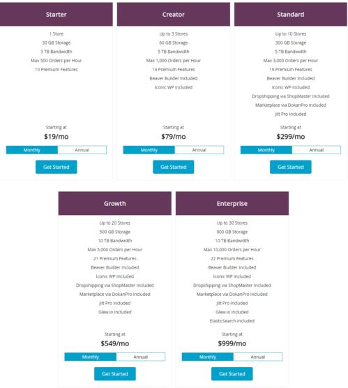 sfwpexperts.com-woocommerce-hosting-liquidweb-pricing