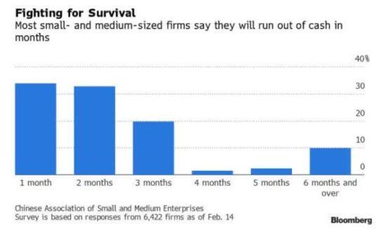 sfwpexperts.com-Impact-of-coronavirus-on-business-survival