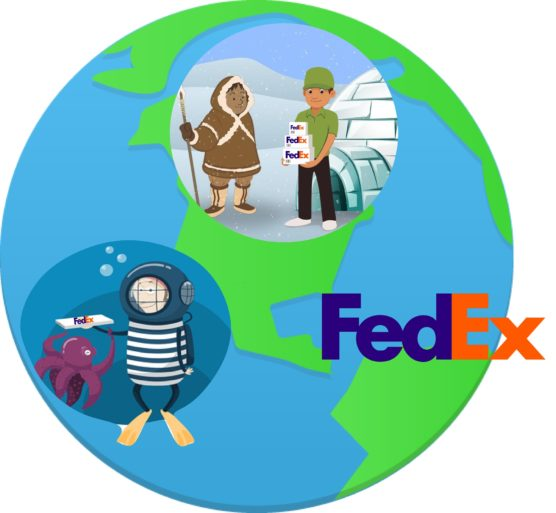 sfwpexperts.com-woocomerce-product-delivery-fedex
