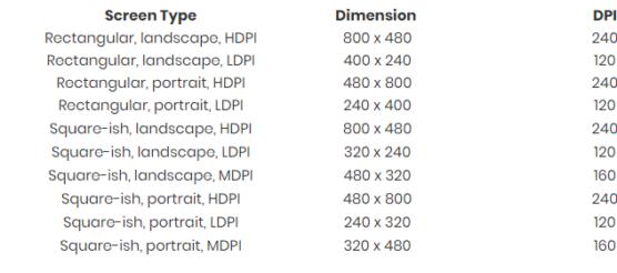 sfwpexperts.com-splash-screen-android-dimension