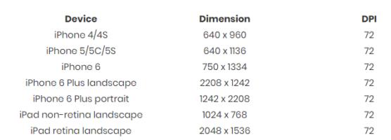 sfwpexperts.com-splash-screen-ios-dimension