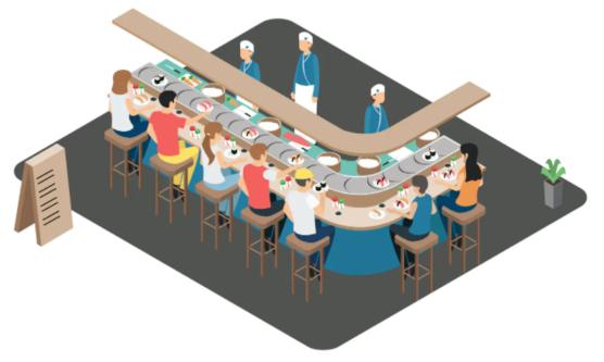 sfwpexperts.com-8-Restaurant-Website-Design-Tips-To-Consider-In-2021